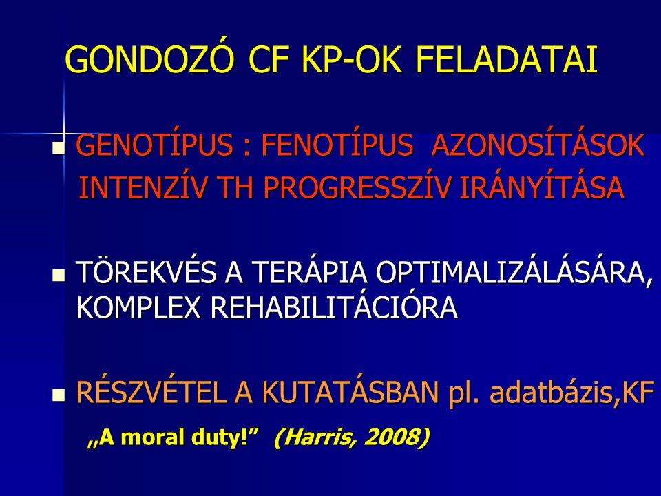 GONDOZÓ CF KP-OK FELADATAI GONDOZÓ CF KP-OK FELADATAI  GENOTÍPUS : FENOTÍPUS AZONOSÍTÁSOK INTENZÍV TH PROGRESSZÍV IRÁNYÍTÁSA INTENZÍV TH PROGRESSZÍV