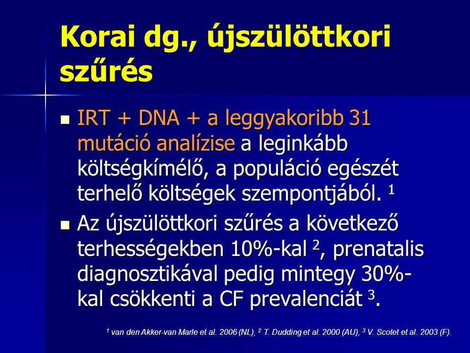 Korai dg., újszülöttkori szűrés  IRT + DNA + a leggyakoribb 31 mutáció analízise a leginkább költségkímélő, a populáció egészét terhelő költségek szempontjából.
