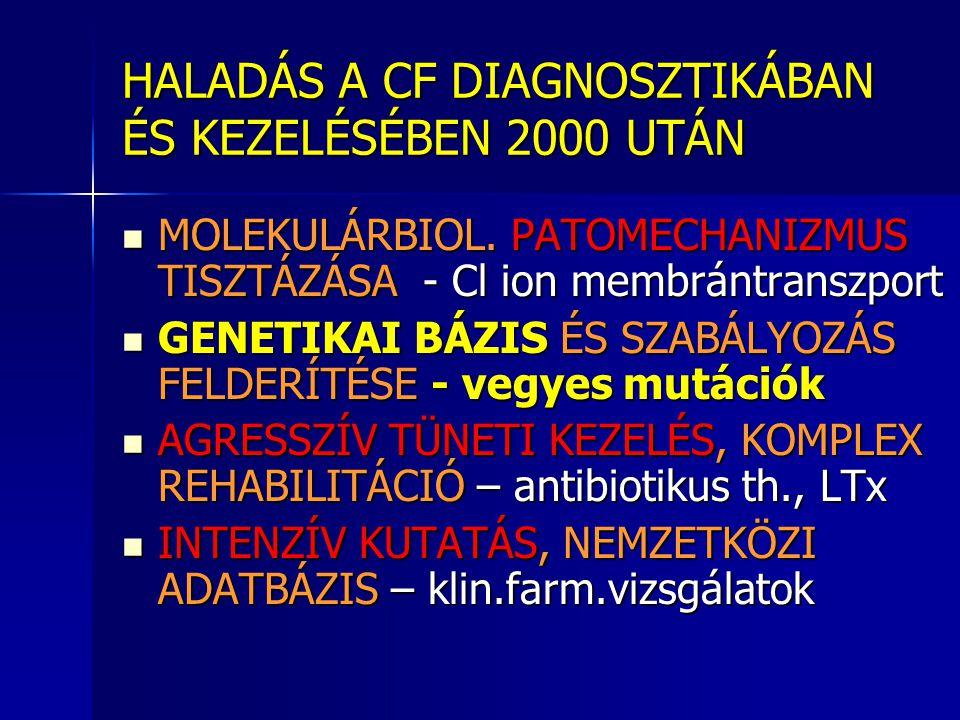 CF DG NEMZETKÖZI KRITÉRIUMAI CF DG NEMZETKÖZI KRITÉRIUMAI  Pozitív verejték teszt: Cl - > 60 mmol/l  Betegséget okozó 2 mutáció a CFTR génen  Egy vagy több CF-re jellemző klinikai elváltozás: –krónikus sinopulmonalis betegség –emésztőrendszeri abnormalitások –sóvesztő szindróma –férfiakban obstruktív azoospermia Ha a fő kritériumok közül egyik hiányzik, egy az alábbiakból: Ha a fő kritériumok közül egyik hiányzik, egy az alábbiakból:  CF előfordulása a családban  pozitív újszülöttkori szűrési teszt  pozitív újszülöttkori szűrési teszt  az orrnyálkahártya kóros iontranszportja The diagnosis of cystic fibrosis: a consensus statement.