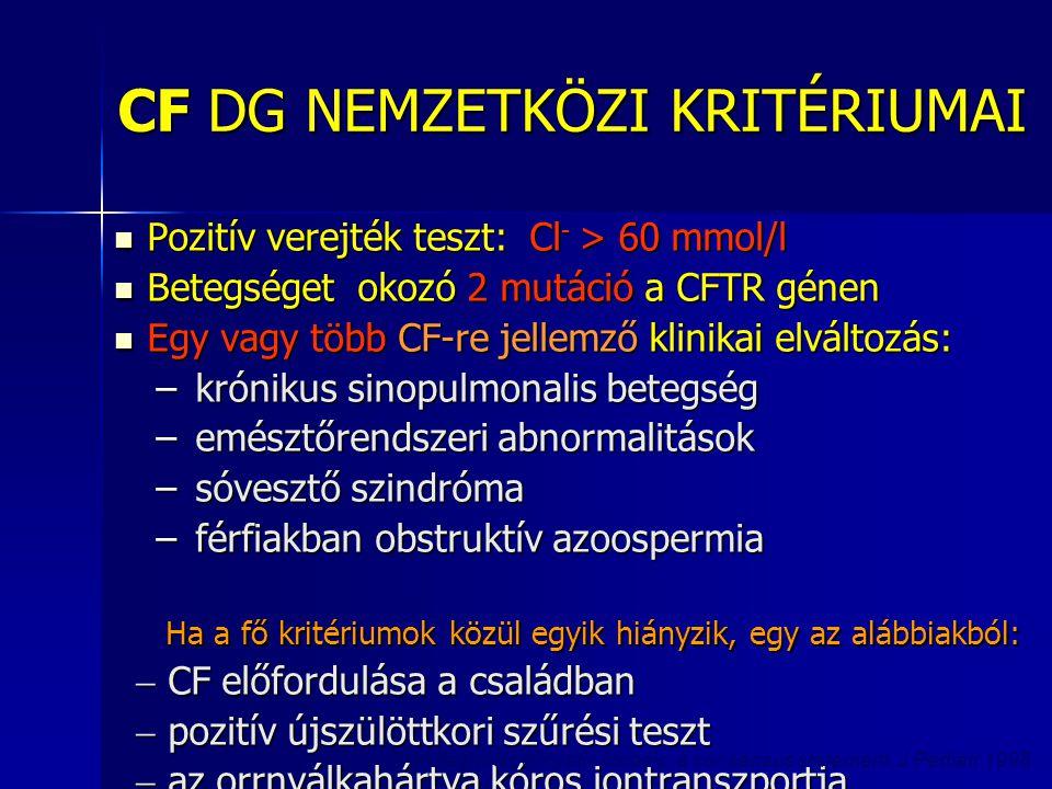 CF DG NEMZETKÖZI KRITÉRIUMAI CF DG NEMZETKÖZI KRITÉRIUMAI  Pozitív verejték teszt: Cl - > 60 mmol/l  Betegséget okozó 2 mutáció a CFTR génen  Egy v