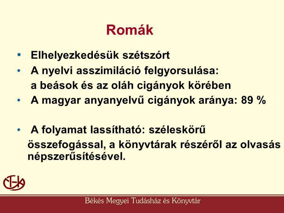 Romák • Elhelyezkedésük szétszórt • A nyelvi asszimiláció felgyorsulása: a beások és az oláh cigányok körében • A magyar anyanyelvű cigányok aránya: 8