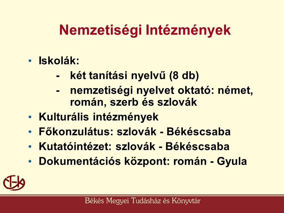 Nemzetiségi Intézmények • Iskolák: -két tanítási nyelvű (8 db) - nemzetiségi nyelvet oktató: német, román, szerb és szlovák • Kulturális intézmények •