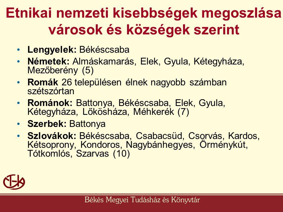 Etnikai nemzeti kisebbségek megoszlása városok és községek szerint • Lengyelek: Békéscsaba • Németek: Almáskamarás, Elek, Gyula, Kétegyháza, Mezőberén
