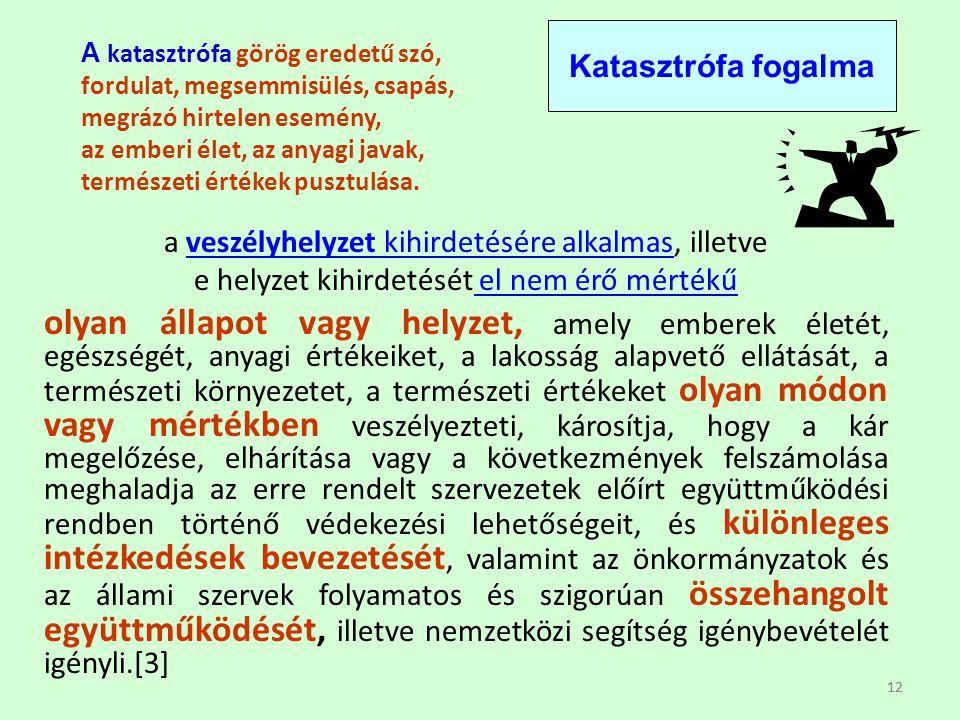 12 A katasztrófa görög eredetű szó, fordulat, megsemmisülés, csapás, megrázó hirtelen esemény, az emberi élet, az anyagi javak, természeti értékek pusztulása.