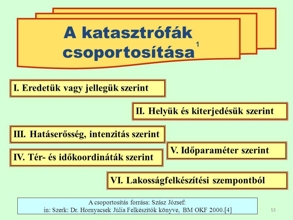 13 A katasztrófák csoportosítása I.Eredetük vagy jellegük szerint II.