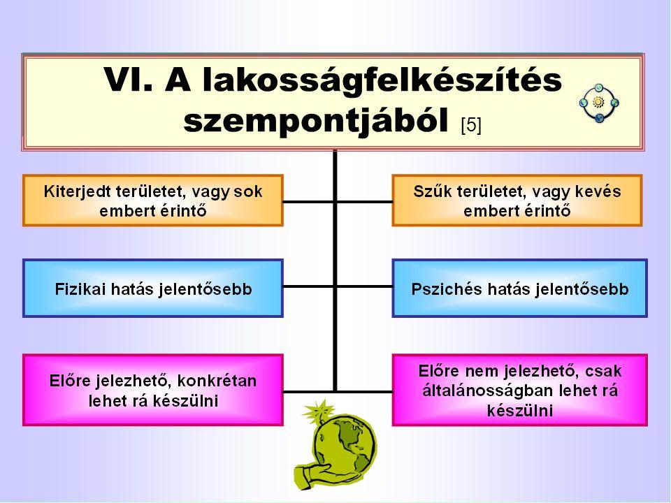 20 20 VI. VI. A lakosságfelkészítés szempontjából [5]
