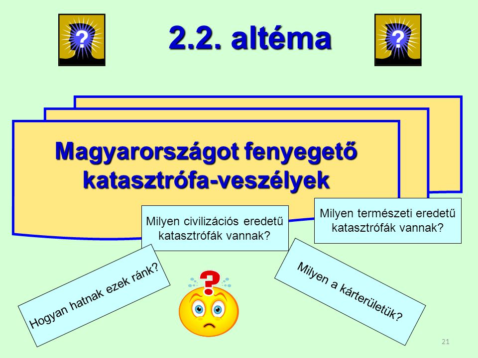 21 Magyarországot fenyegető katasztrófa-veszélyek 2.2.