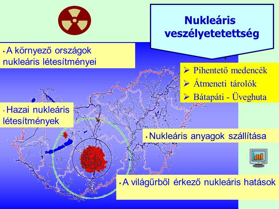 28 • Hazai nukleáris létesítmények • A környező országok nukleáris létesítményei • Nukleáris anyagok szállítása • A világűrből érkező nukleáris hatások Nukleáris veszélyetetettség  Pihentető medencék  Átmeneti tárolók  Bátapáti - Üveghuta