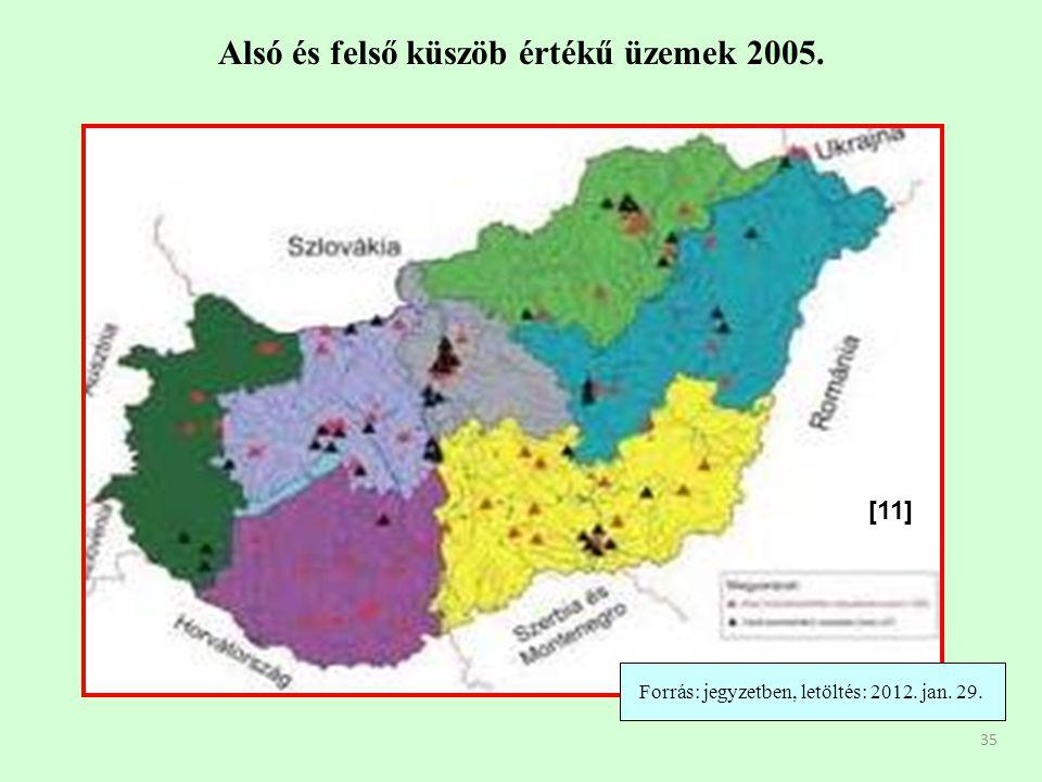 35 Alsó és felső küszöb értékű üzemek 2005. Forrás: jegyzetben, letöltés: 2012. jan. 29. [11]