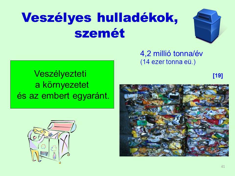 41 Veszélyes hulladékok, szemét 4,2 millió tonna/év (14 ezer tonna eü.) Veszélyezteti a környezetet és az embert egyaránt.
