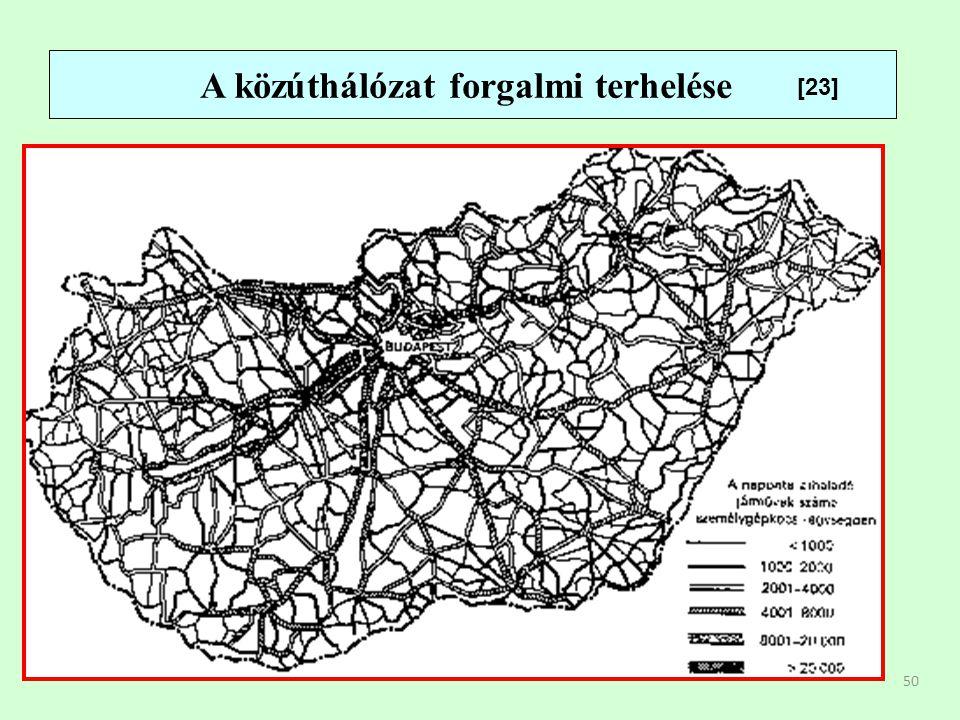 50 A közúthálózat forgalmi terhelése [23]
