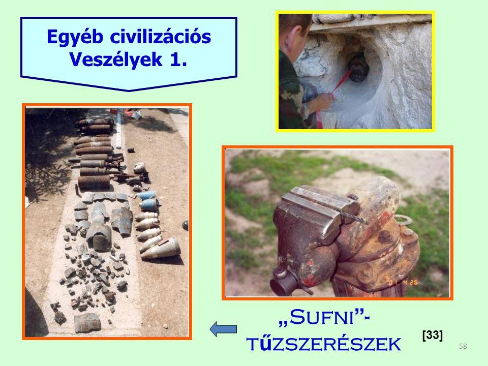 """58 """" Sufni - t ű zszerészek Egyéb civilizációs Veszélyek 1. [33]"""