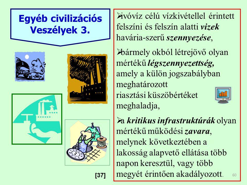 60 Egyéb civilizációs Veszélyek 3.