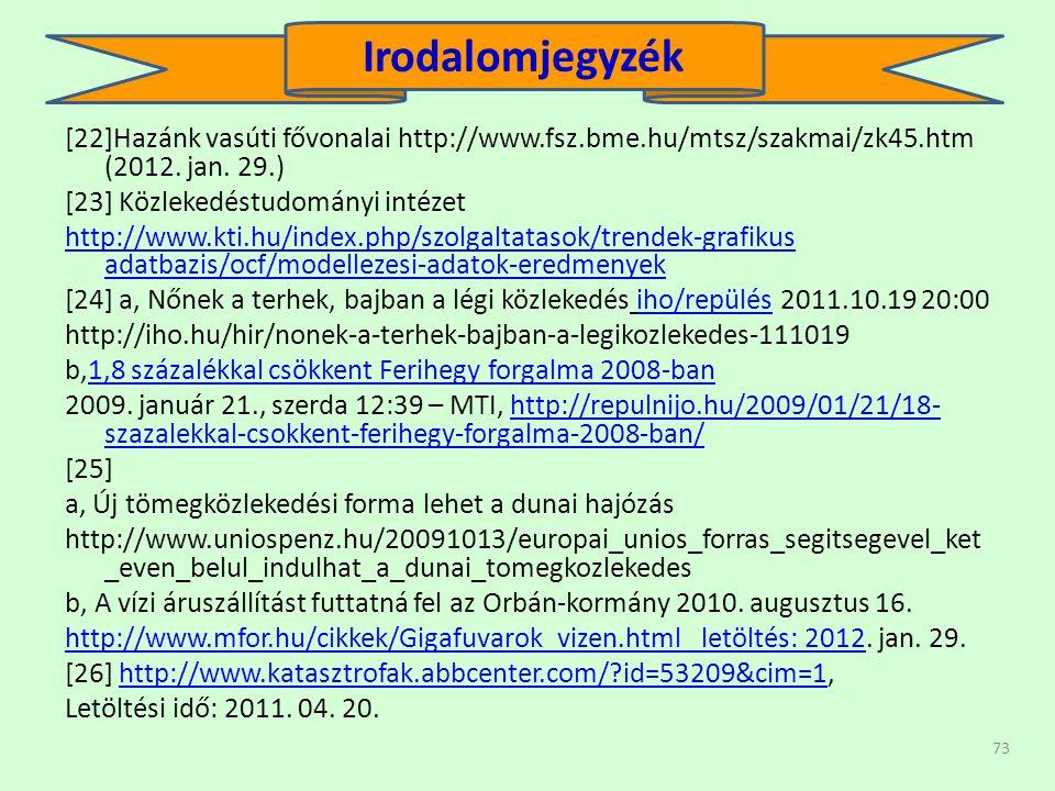 73 [22]Hazánk vasúti fővonalai http://www.fsz.bme.hu/mtsz/szakmai/zk45.htm (2012.