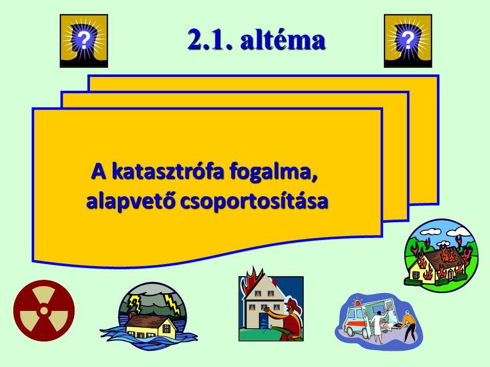 2.1. altéma A katasztrófa fogalma, alapvető csoportosítása
