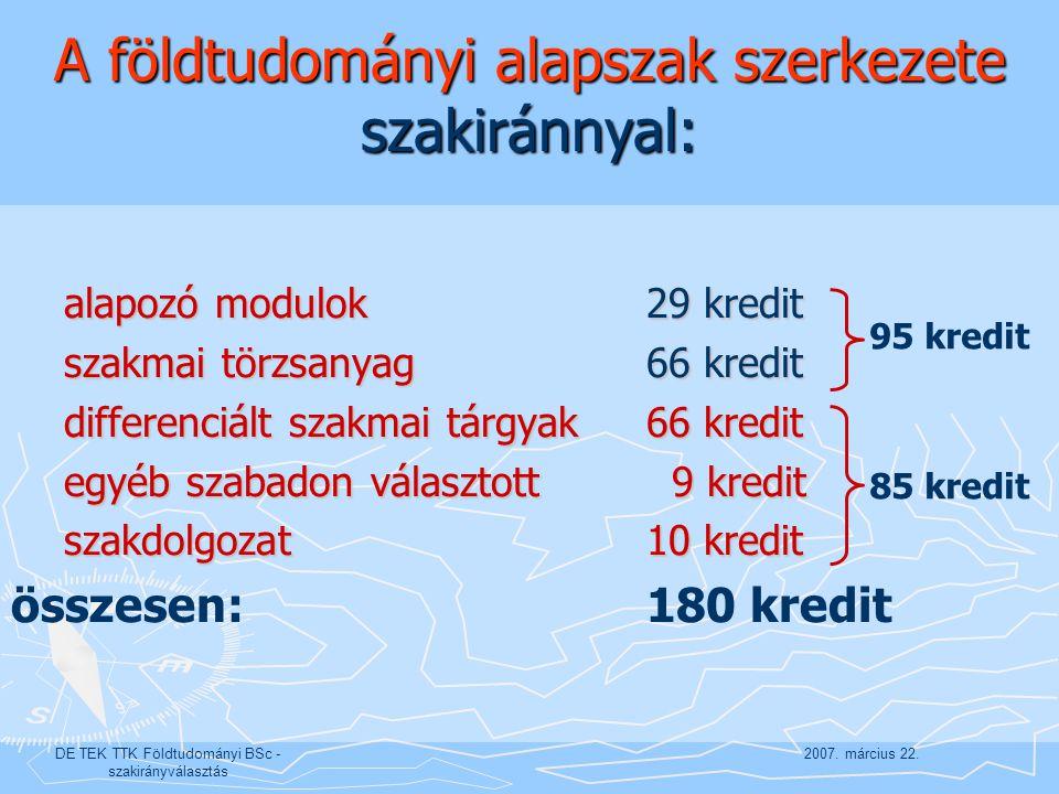 2007. március 22.DE TEK TTK Földtudományi BSc - szakirányválasztás A földtudományi alapszak szerkezete szakiránnyal: alapozó modulok29 kredit szakmai
