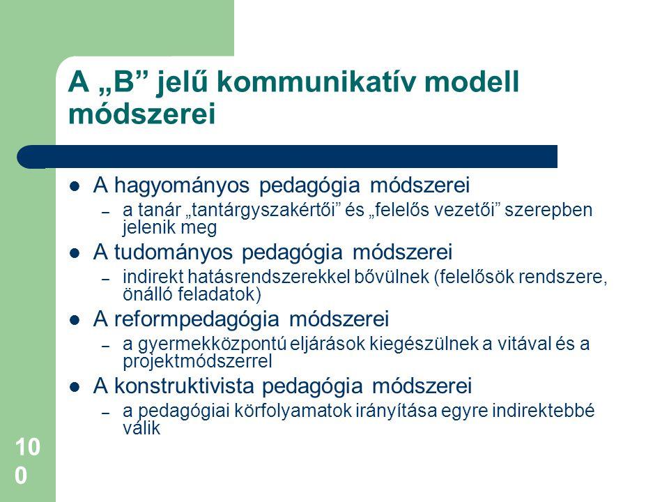 """100 A """"B jelű kommunikatív modell módszerei  A hagyományos pedagógia módszerei – a tanár """"tantárgyszakértői és """"felelős vezetői szerepben jelenik meg  A tudományos pedagógia módszerei – indirekt hatásrendszerekkel bővülnek (felelősök rendszere, önálló feladatok)  A reformpedagógia módszerei – a gyermekközpontú eljárások kiegészülnek a vitával és a projektmódszerrel  A konstruktivista pedagógia módszerei – a pedagógiai körfolyamatok irányítása egyre indirektebbé válik"""