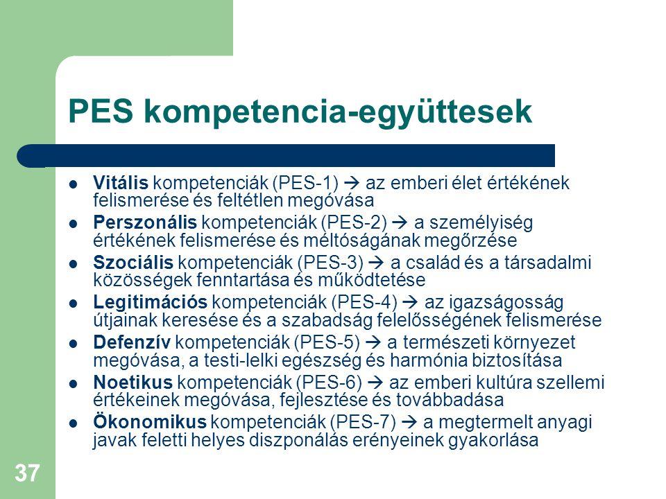 37 PES kompetencia-együttesek  Vitális kompetenciák (PES-1)  az emberi élet értékének felismerése és feltétlen megóvása  Perszonális kompetenciák (PES-2)  a személyiség értékének felismerése és méltóságának megőrzése  Szociális kompetenciák (PES-3)  a család és a társadalmi közösségek fenntartása és működtetése  Legitimációs kompetenciák (PES-4)  az igazságosság útjainak keresése és a szabadság felelősségének felismerése  Defenzív kompetenciák (PES-5)  a természeti környezet megóvása, a testi-lelki egészség és harmónia biztosítása  Noetikus kompetenciák (PES-6)  az emberi kultúra szellemi értékeinek megóvása, fejlesztése és továbbadása  Ökonomikus kompetenciák (PES-7)  a megtermelt anyagi javak feletti helyes diszponálás erényeinek gyakorlása