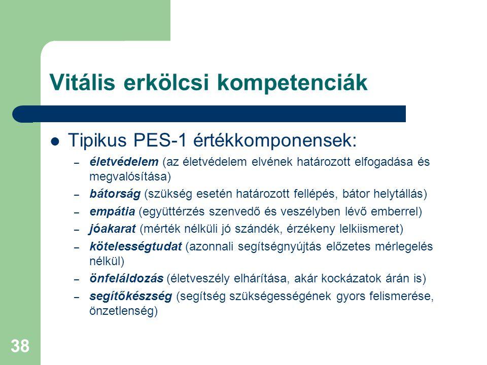 Vitális erkölcsi kompetenciák  Tipikus PES-1 értékkomponensek: – életvédelem (az életvédelem elvének határozott elfogadása és megvalósítása) – bátors