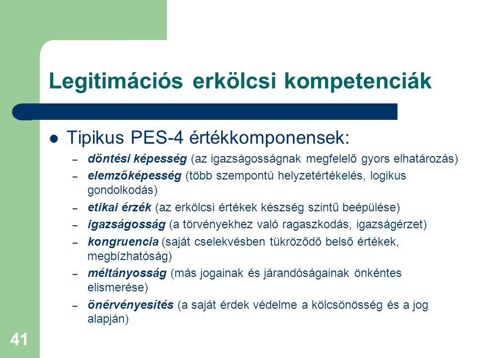 Legitimációs erkölcsi kompetenciák  Tipikus PES-4 értékkomponensek: – döntési képesség (az igazságosságnak megfelelő gyors elhatározás) – elemzőképes