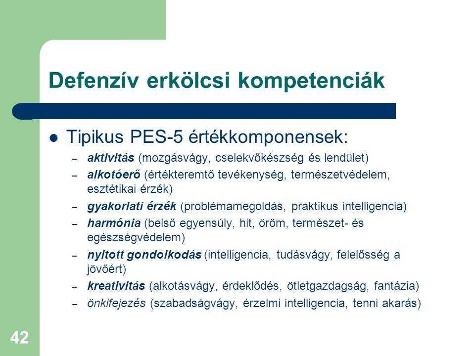 Defenzív erkölcsi kompetenciák  Tipikus PES-5 értékkomponensek: – aktivitás (mozgásvágy, cselekvőkészség és lendület) – alkotóerő (értékteremtő tevékenység, természetvédelem, esztétikai érzék) – gyakorlati érzék (problémamegoldás, praktikus intelligencia) – harmónia (belső egyensúly, hit, öröm, természet- és egészségvédelem) – nyitott gondolkodás (intelligencia, tudásvágy, felelősség a jövőért) – kreativitás (alkotásvágy, érdeklődés, ötletgazdagság, fantázia) – önkifejezés (szabadságvágy, érzelmi intelligencia, tenni akarás) 42
