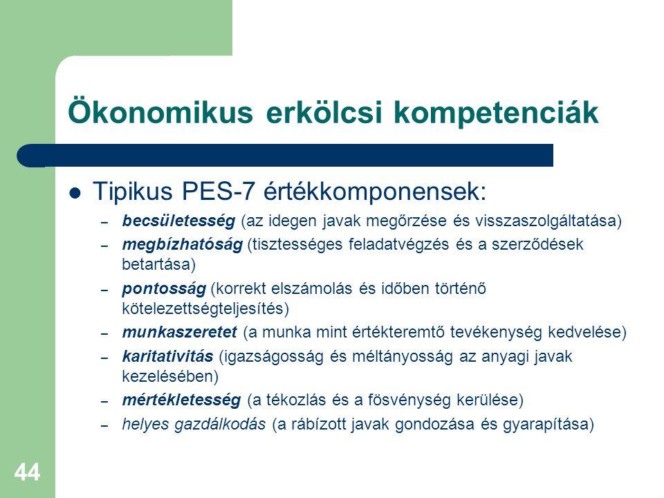Ökonomikus erkölcsi kompetenciák  Tipikus PES-7 értékkomponensek: – becsületesség (az idegen javak megőrzése és visszaszolgáltatása) – megbízhatóság