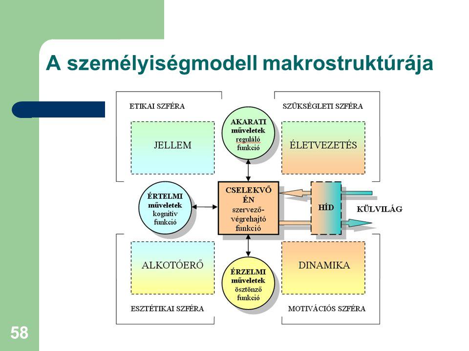 58 A személyiségmodell makrostruktúrája
