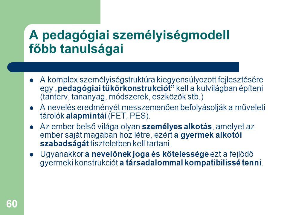 """60 A pedagógiai személyiségmodell főbb tanulságai  A komplex személyiségstruktúra kiegyensúlyozott fejlesztésére egy """"pedagógiai tükörkonstrukciót"""" k"""