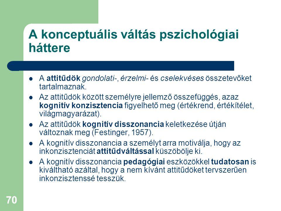 70 A konceptuális váltás pszichológiai háttere  A attitűdök gondolati-, érzelmi- és cselekvéses összetevőket tartalmaznak.  Az attitűdök között szem