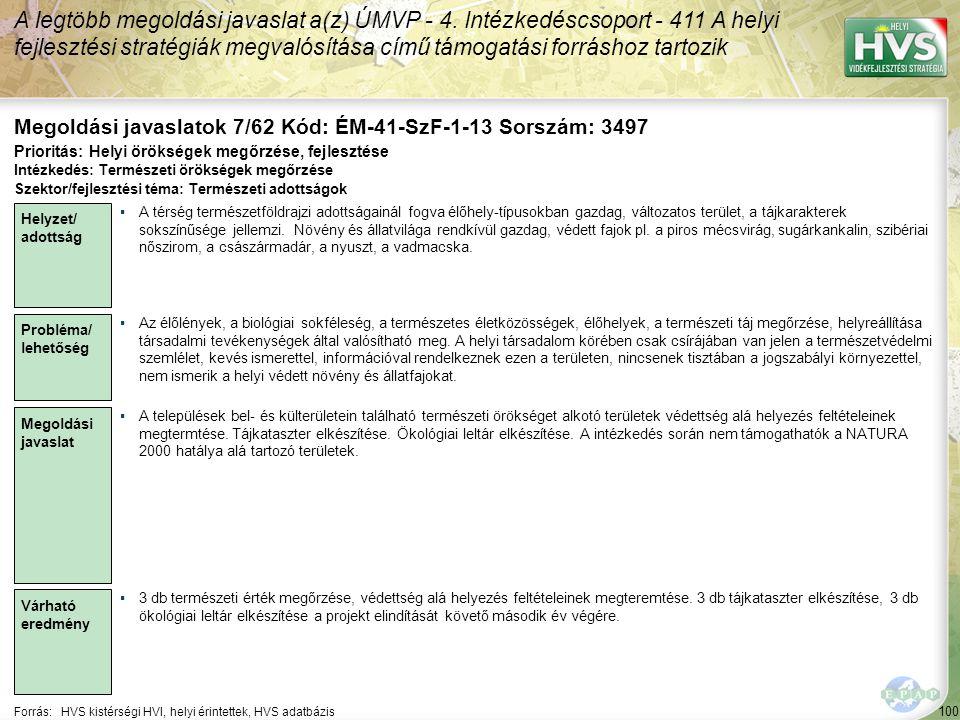 100 Forrás:HVS kistérségi HVI, helyi érintettek, HVS adatbázis Megoldási javaslatok 7/62 Kód: ÉM-41-SzF-1-13 Sorszám: 3497 A legtöbb megoldási javaslat a(z) ÚMVP - 4.
