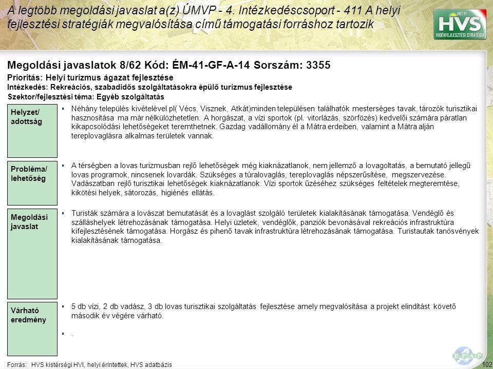 102 Forrás:HVS kistérségi HVI, helyi érintettek, HVS adatbázis Megoldási javaslatok 8/62 Kód: ÉM-41-GF-A-14 Sorszám: 3355 A legtöbb megoldási javaslat a(z) ÚMVP - 4.