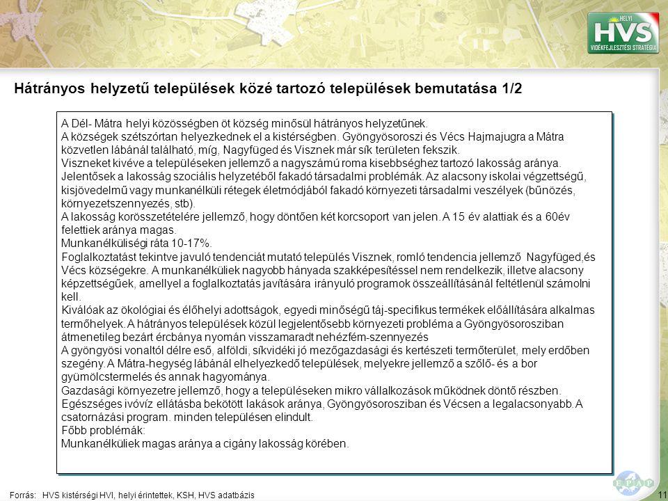 11 A Dél- Mátra helyi közösségben öt község minősül hátrányos helyzetűnek. A községek szétszórtan helyezkednek el a kistérségben. Gyöngyösoroszi és Vé