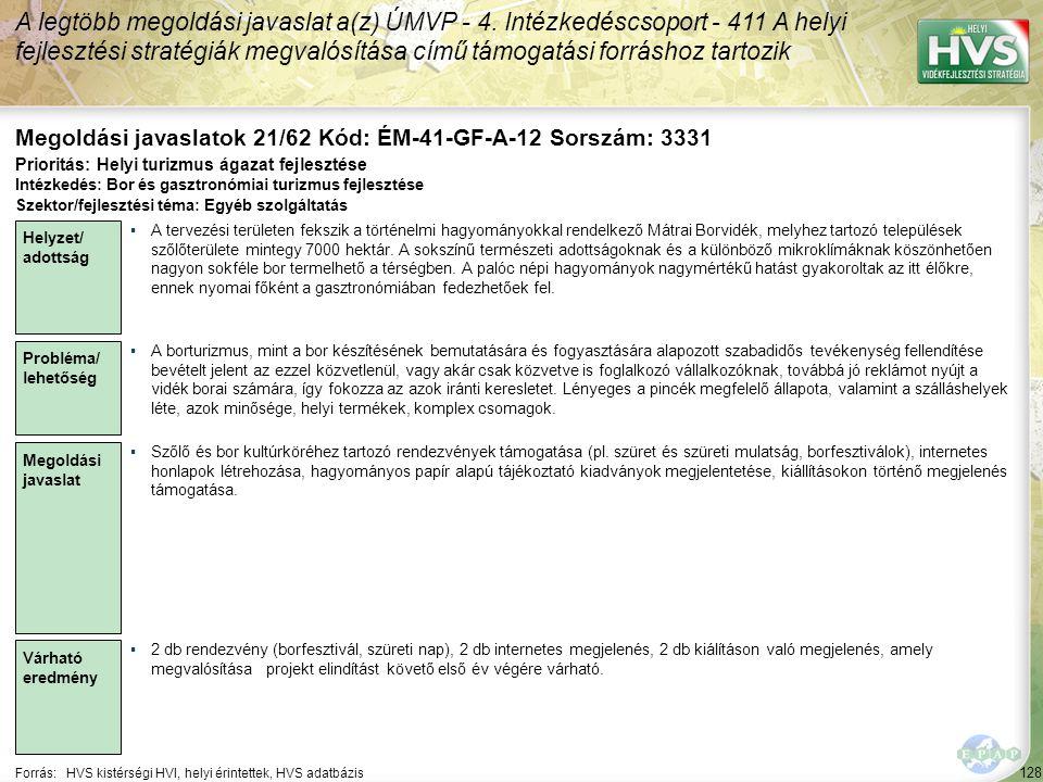 128 Forrás:HVS kistérségi HVI, helyi érintettek, HVS adatbázis Megoldási javaslatok 21/62 Kód: ÉM-41-GF-A-12 Sorszám: 3331 A legtöbb megoldási javaslat a(z) ÚMVP - 4.