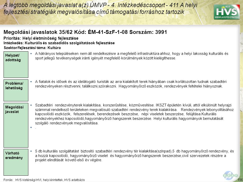 156 Forrás:HVS kistérségi HVI, helyi érintettek, HVS adatbázis Megoldási javaslatok 35/62 Kód: ÉM-41-SzF-1-08 Sorszám: 3991 A legtöbb megoldási javaslat a(z) ÚMVP - 4.