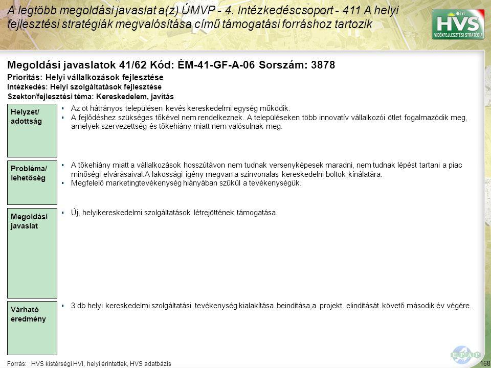 168 Forrás:HVS kistérségi HVI, helyi érintettek, HVS adatbázis Megoldási javaslatok 41/62 Kód: ÉM-41-GF-A-06 Sorszám: 3878 A legtöbb megoldási javaslat a(z) ÚMVP - 4.