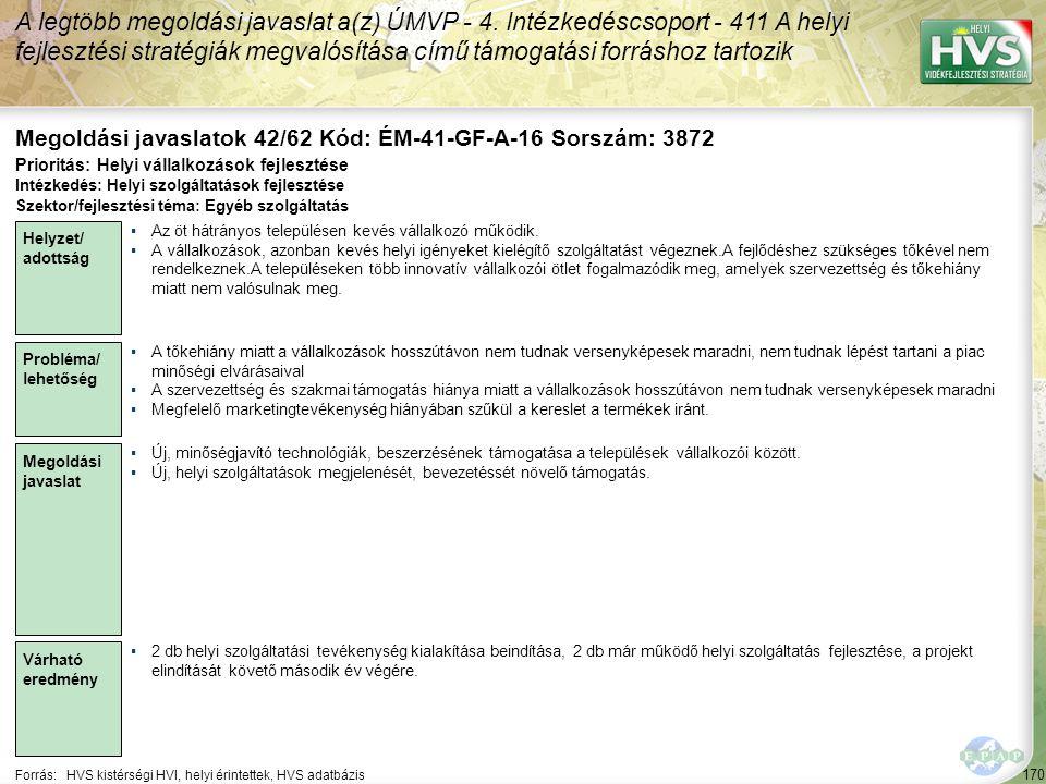 170 Forrás:HVS kistérségi HVI, helyi érintettek, HVS adatbázis Megoldási javaslatok 42/62 Kód: ÉM-41-GF-A-16 Sorszám: 3872 A legtöbb megoldási javaslat a(z) ÚMVP - 4.