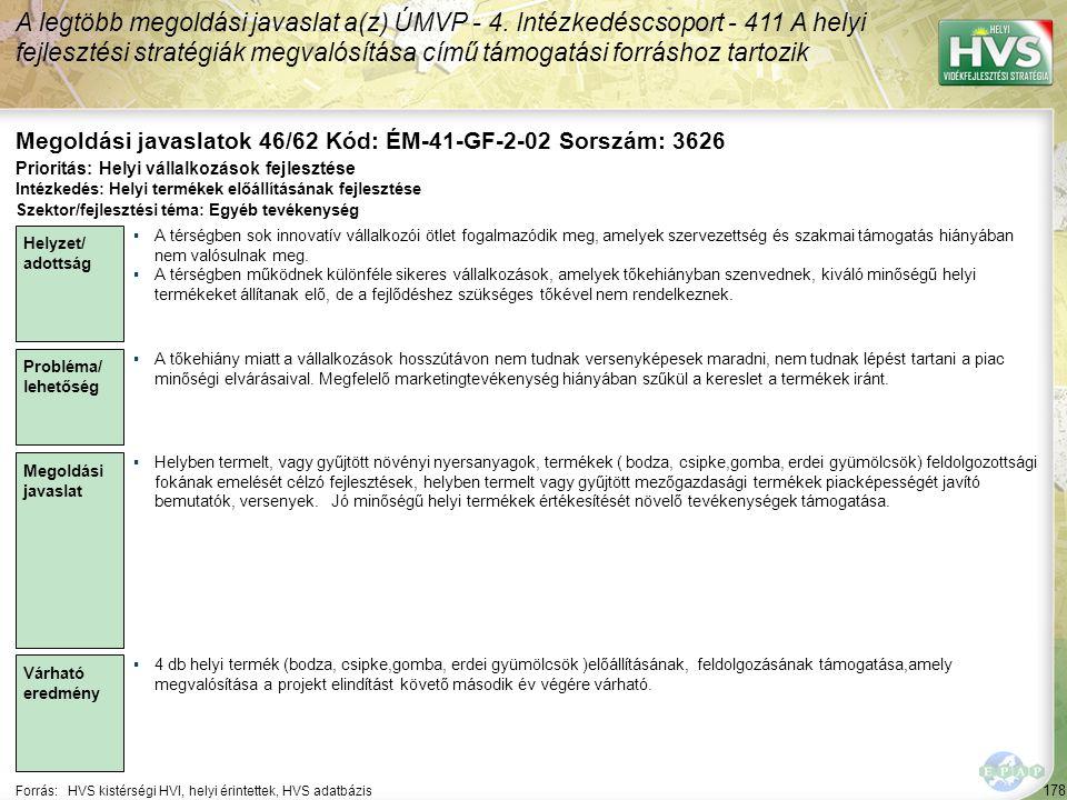 178 Forrás:HVS kistérségi HVI, helyi érintettek, HVS adatbázis Megoldási javaslatok 46/62 Kód: ÉM-41-GF-2-02 Sorszám: 3626 A legtöbb megoldási javaslat a(z) ÚMVP - 4.