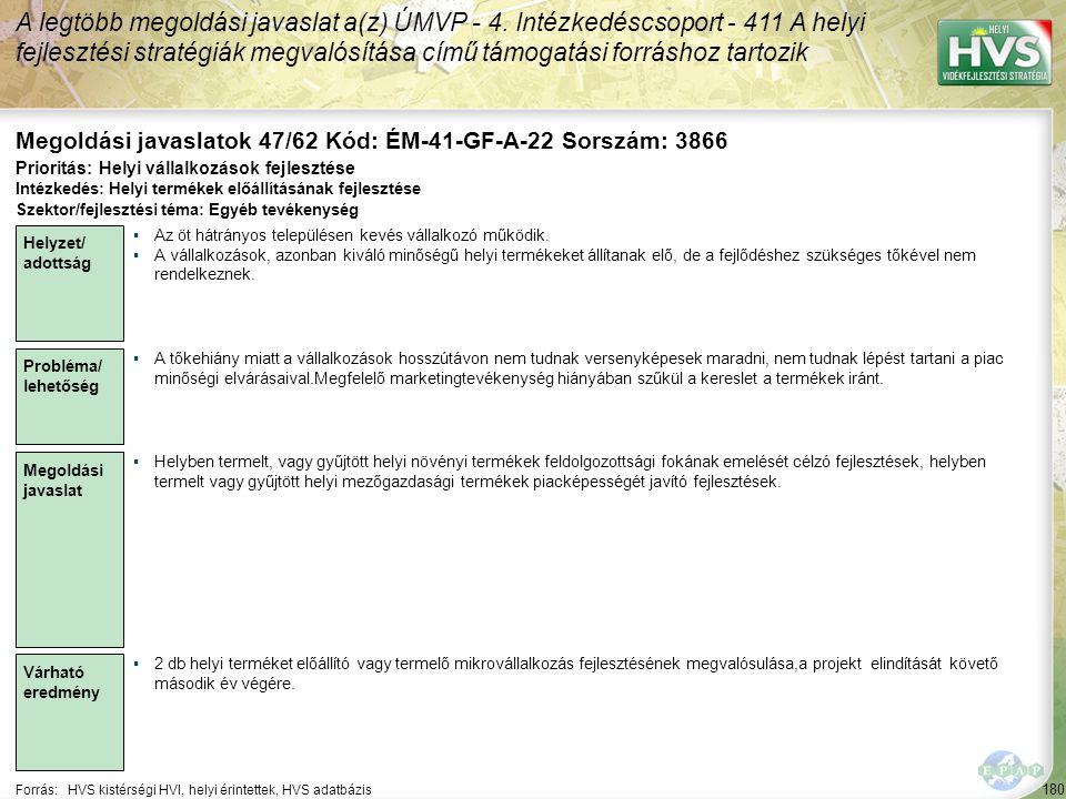 180 Forrás:HVS kistérségi HVI, helyi érintettek, HVS adatbázis Megoldási javaslatok 47/62 Kód: ÉM-41-GF-A-22 Sorszám: 3866 A legtöbb megoldási javaslat a(z) ÚMVP - 4.