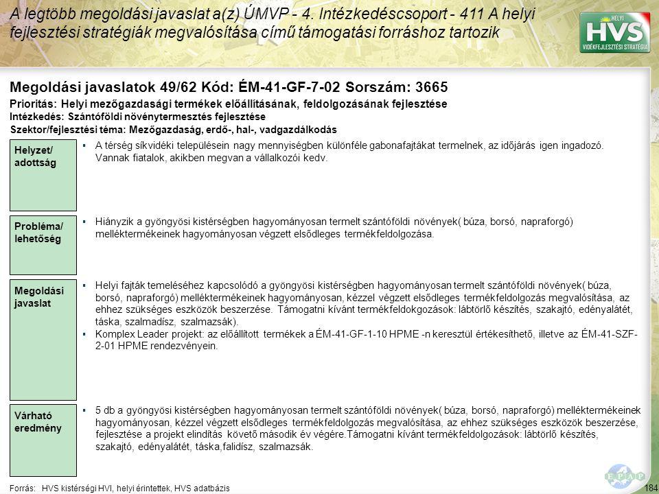 184 Forrás:HVS kistérségi HVI, helyi érintettek, HVS adatbázis Megoldási javaslatok 49/62 Kód: ÉM-41-GF-7-02 Sorszám: 3665 A legtöbb megoldási javaslat a(z) ÚMVP - 4.