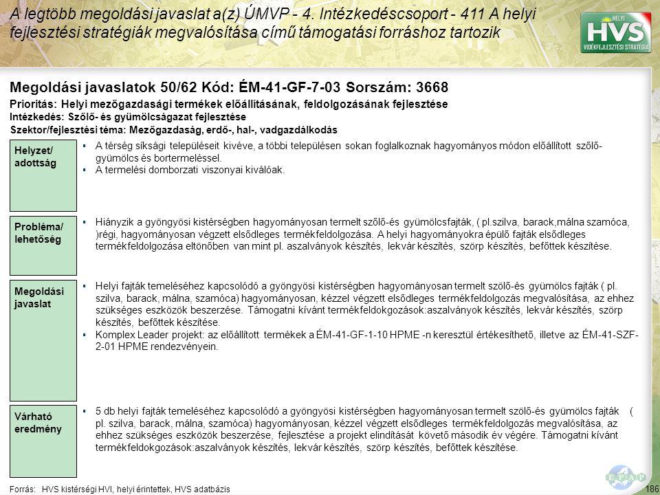 186 Forrás:HVS kistérségi HVI, helyi érintettek, HVS adatbázis Megoldási javaslatok 50/62 Kód: ÉM-41-GF-7-03 Sorszám: 3668 A legtöbb megoldási javaslat a(z) ÚMVP - 4.