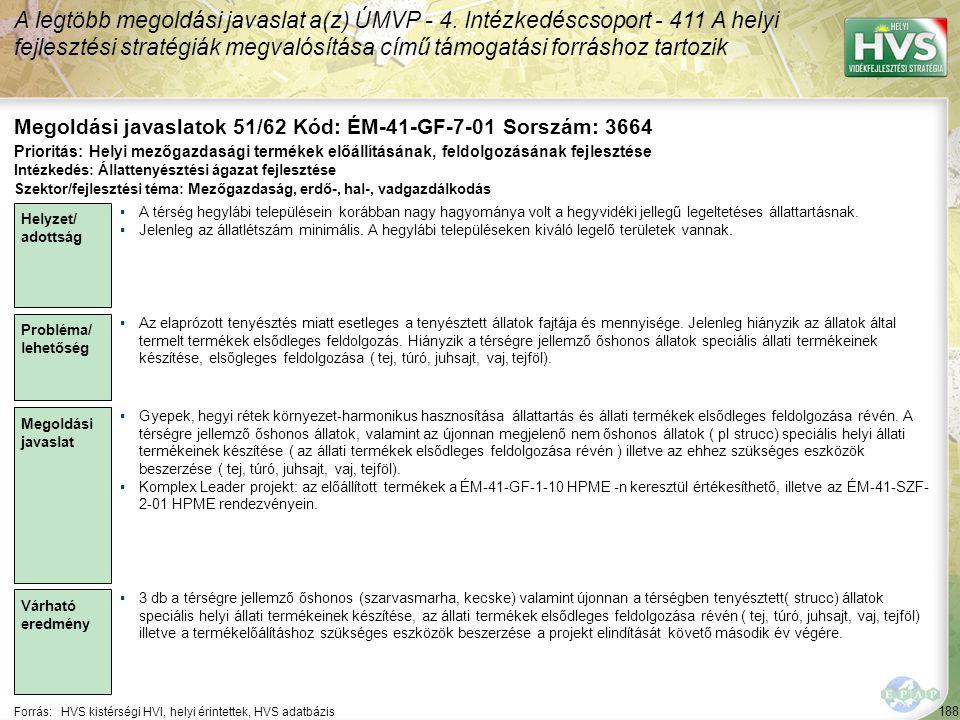 188 Forrás:HVS kistérségi HVI, helyi érintettek, HVS adatbázis Megoldási javaslatok 51/62 Kód: ÉM-41-GF-7-01 Sorszám: 3664 A legtöbb megoldási javaslat a(z) ÚMVP - 4.