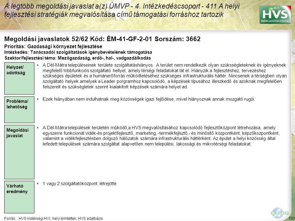 190 Forrás:HVS kistérségi HVI, helyi érintettek, HVS adatbázis Megoldási javaslatok 52/62 Kód: ÉM-41-GF-2-01 Sorszám: 3662 A legtöbb megoldási javaslat a(z) ÚMVP - 4.