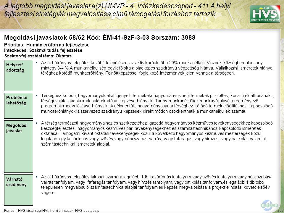 202 Forrás:HVS kistérségi HVI, helyi érintettek, HVS adatbázis Megoldási javaslatok 58/62 Kód: ÉM-41-SzF-3-03 Sorszám: 3988 A legtöbb megoldási javasl
