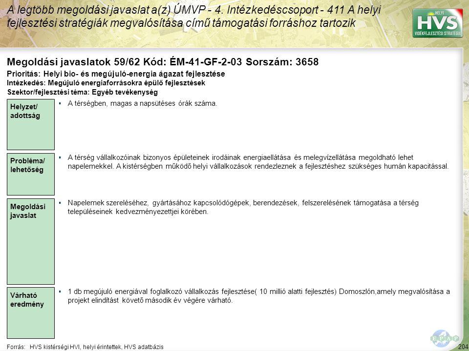 204 Forrás:HVS kistérségi HVI, helyi érintettek, HVS adatbázis Megoldási javaslatok 59/62 Kód: ÉM-41-GF-2-03 Sorszám: 3658 A legtöbb megoldási javasla