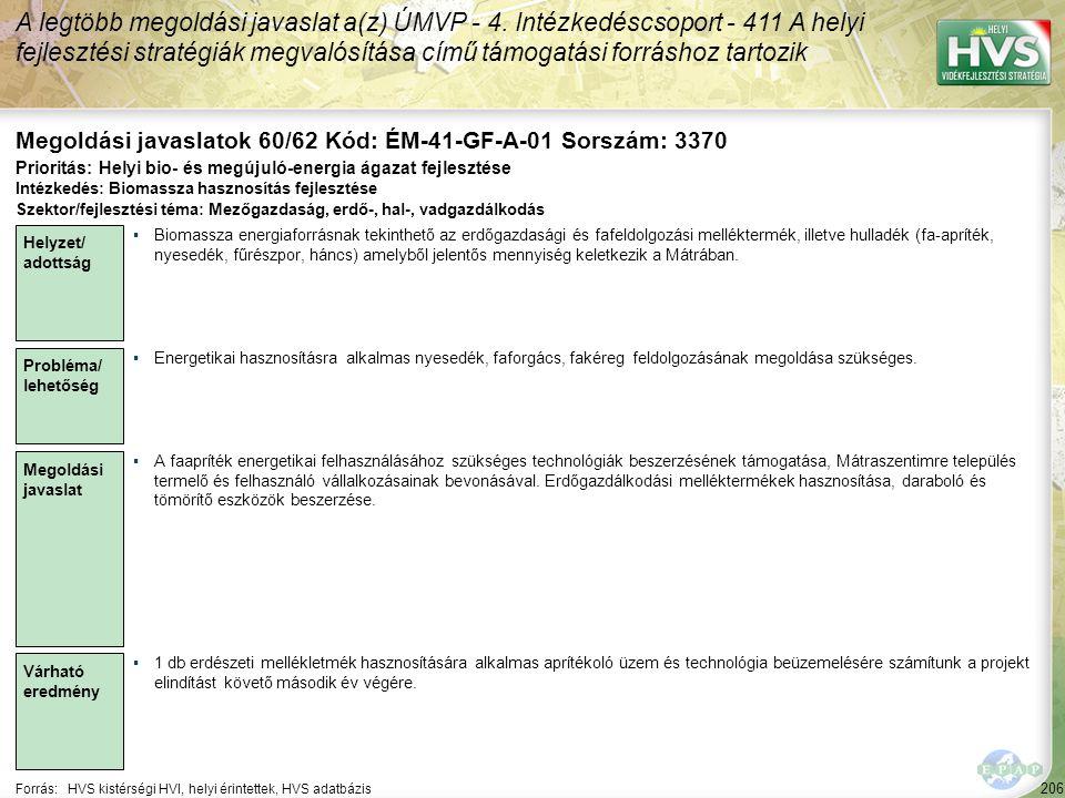 206 Forrás:HVS kistérségi HVI, helyi érintettek, HVS adatbázis Megoldási javaslatok 60/62 Kód: ÉM-41-GF-A-01 Sorszám: 3370 A legtöbb megoldási javasla