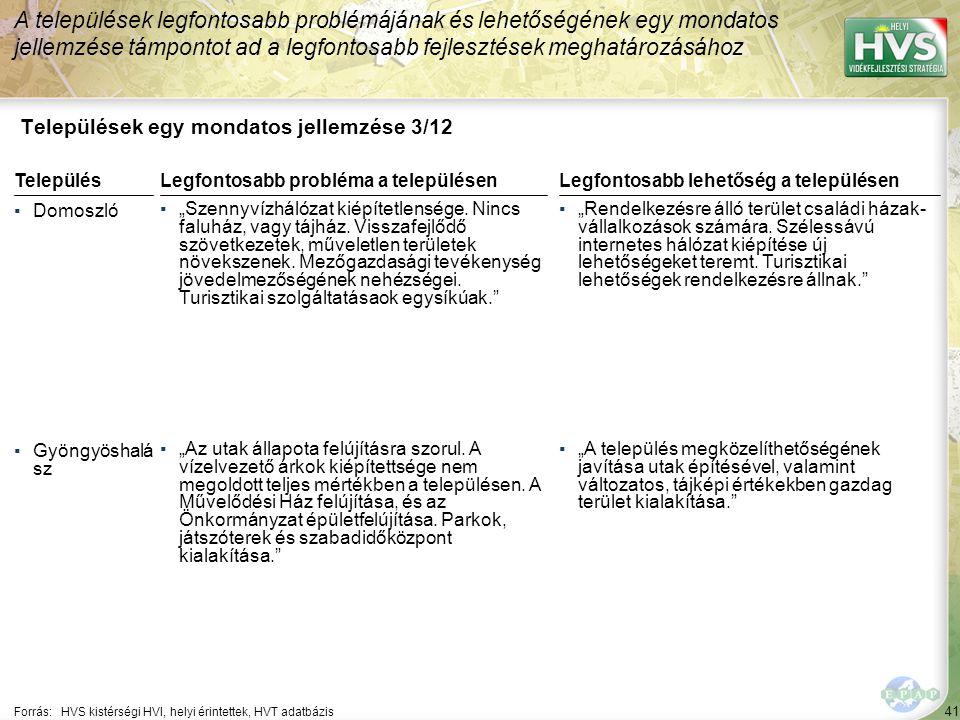 """41 Települések egy mondatos jellemzése 3/12 A települések legfontosabb problémájának és lehetőségének egy mondatos jellemzése támpontot ad a legfontosabb fejlesztések meghatározásához Forrás:HVS kistérségi HVI, helyi érintettek, HVT adatbázis TelepülésLegfontosabb probléma a településen ▪Domoszló ▪""""Szennyvízhálózat kiépítetlensége."""