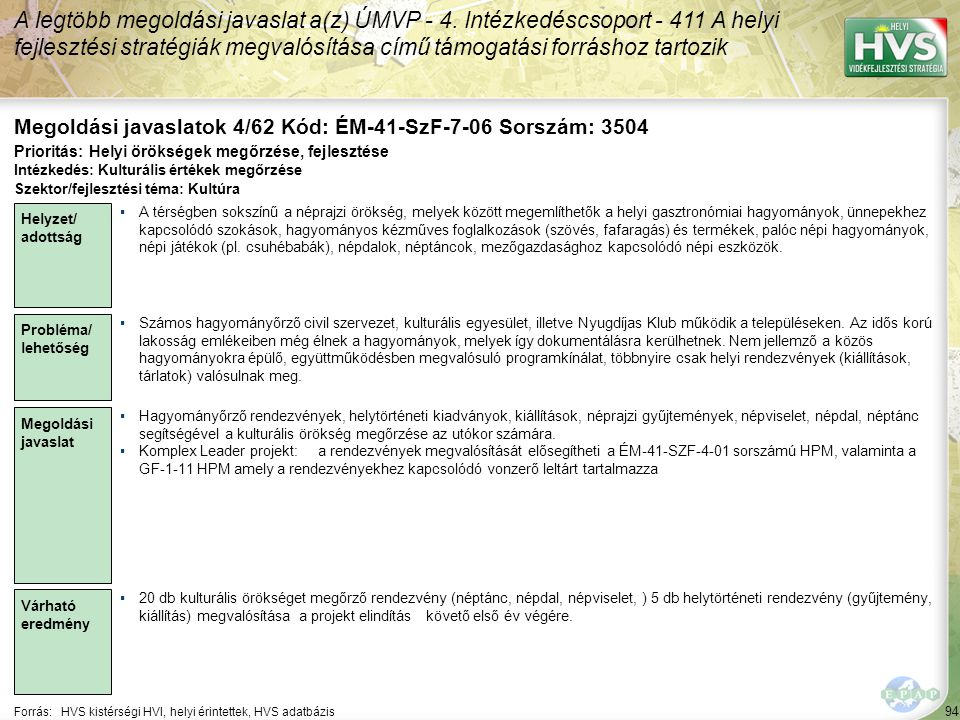 94 Forrás:HVS kistérségi HVI, helyi érintettek, HVS adatbázis Megoldási javaslatok 4/62 Kód: ÉM-41-SzF-7-06 Sorszám: 3504 A legtöbb megoldási javaslat a(z) ÚMVP - 4.