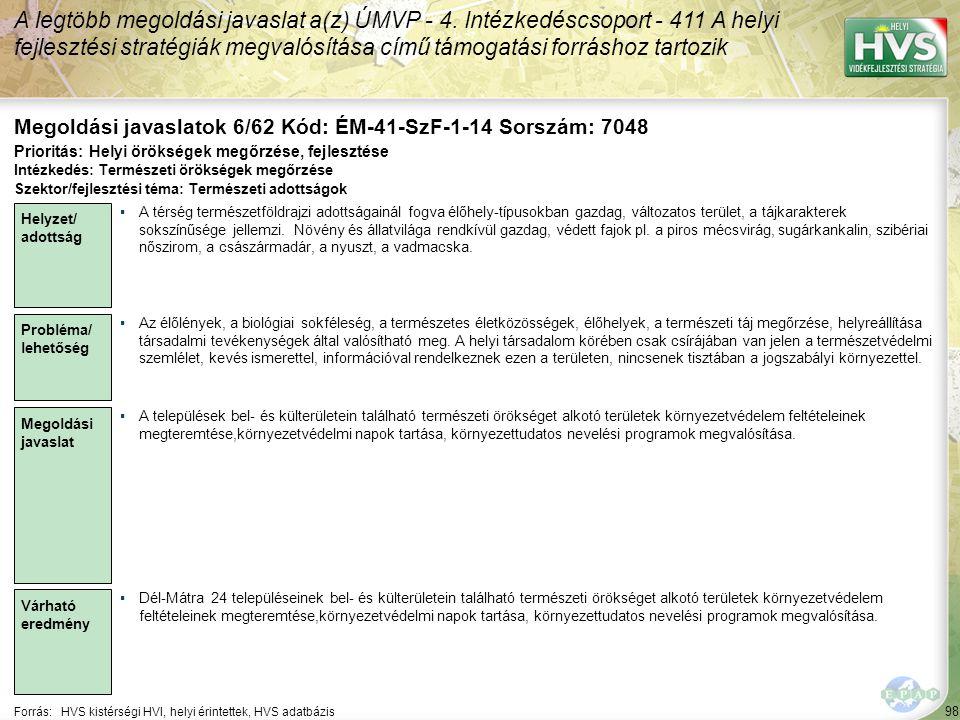 98 Forrás:HVS kistérségi HVI, helyi érintettek, HVS adatbázis Megoldási javaslatok 6/62 Kód: ÉM-41-SzF-1-14 Sorszám: 7048 A legtöbb megoldási javaslat a(z) ÚMVP - 4.