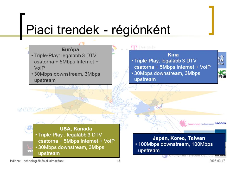 Hálózati technológiák és alkalmazások Piaci trendek - régiónként Európa •Triple-Play: legalább 3 DTV csatorna + 5Mbps Internet + VoIP •30Mbps downstream, 3Mbps upstream USA, Kanada •Triple-Play : legalább 3 DTV csatorna + 5Mbps Internet + VoIP •30Mbps downstream, 3Mbps upstream Kína •Triple-Play: legalább 3 DTV csatorna + 5Mbps Internet + VoIP •30Mbps downstream, 3Mbps upstream Japán, Korea, Taiwan •100Mbps downstream, 100Mbps upstream