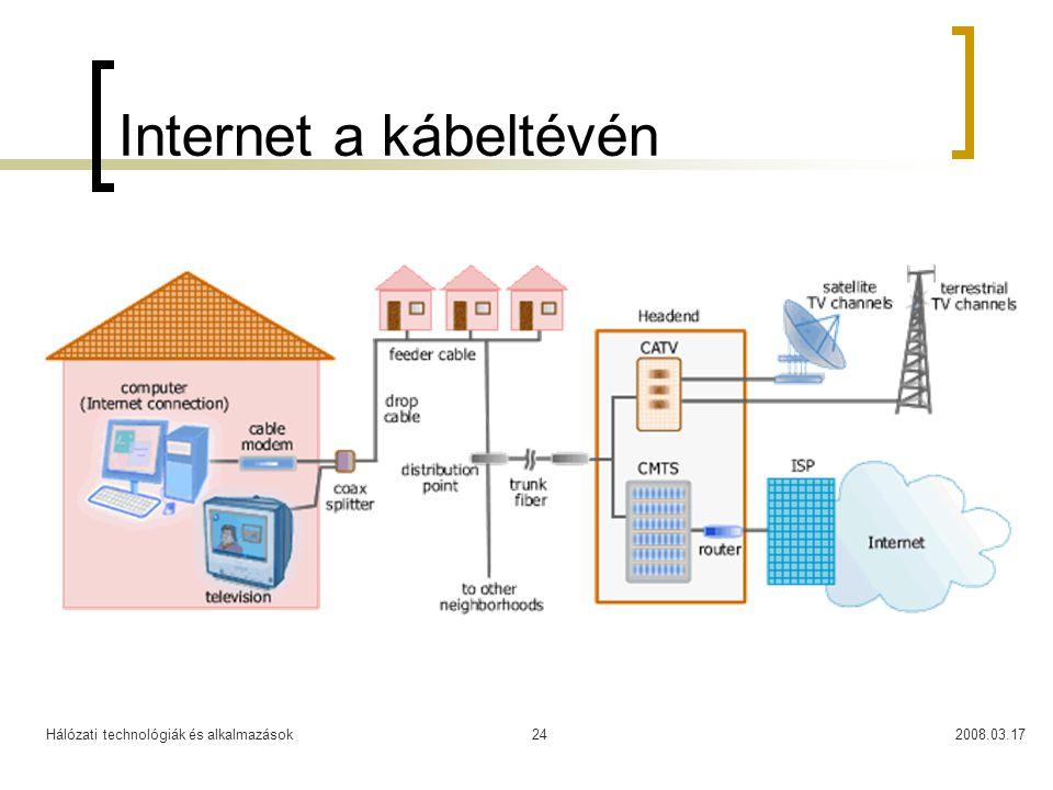 Hálózati technológiák és alkalmazások2008.03.1724 Internet a kábeltévén